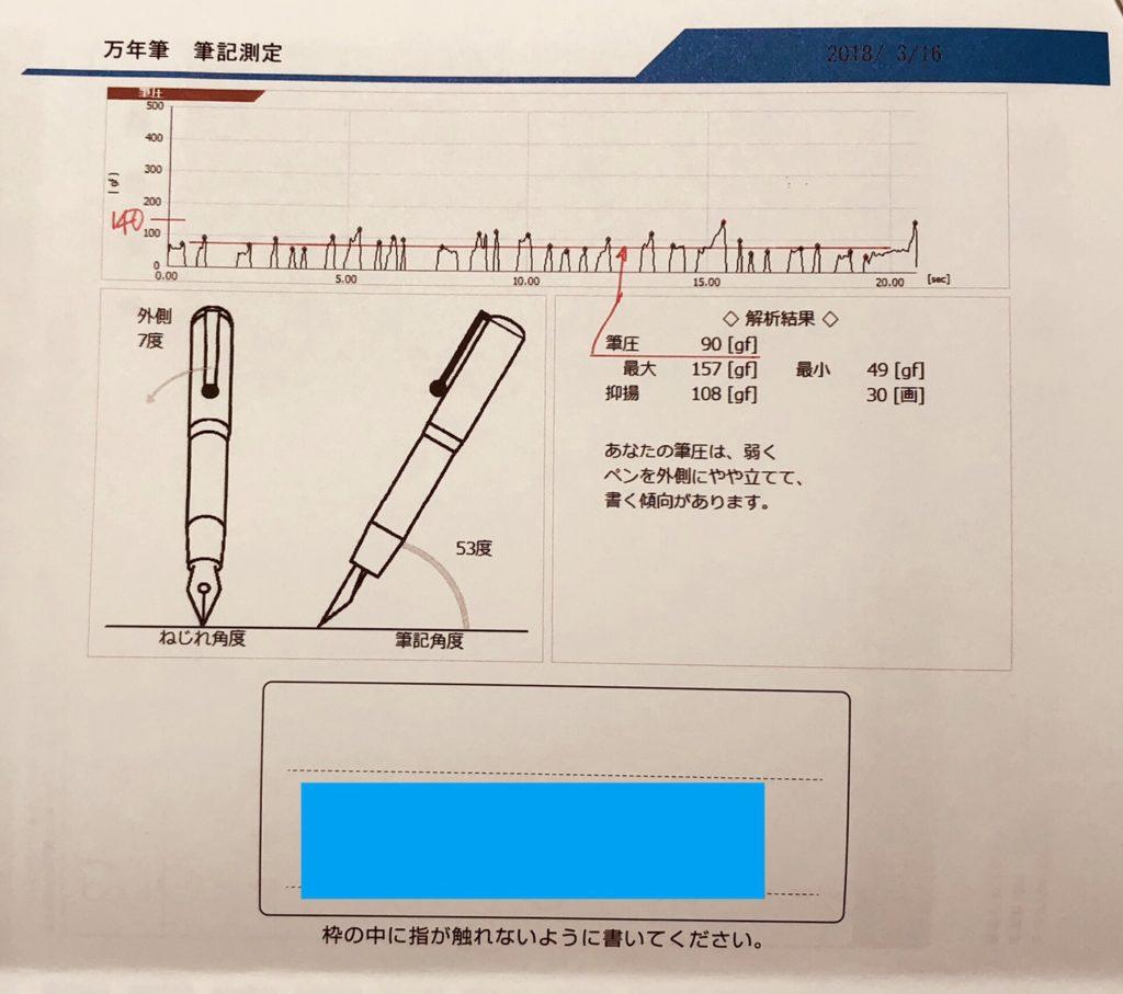 パイロット筆圧測定