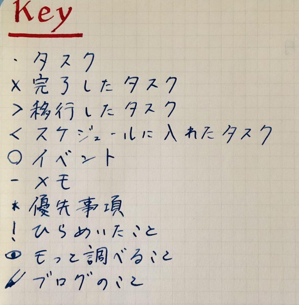 バレットジャーナル KEY
