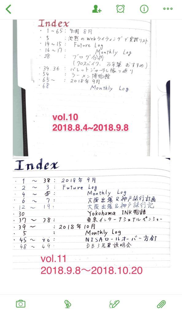 ノート(インデックスの整理)