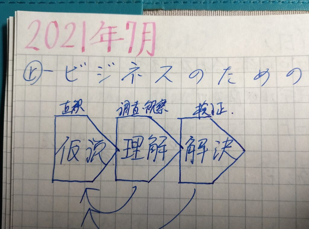 大人キャンパス / KOKUYO(コクヨ)